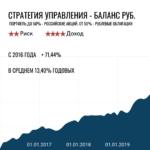 Золотая середина наших стратегий – смешанный портфель из российских акций и облигаций.